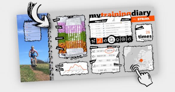 strava interaktívny report v data studiu